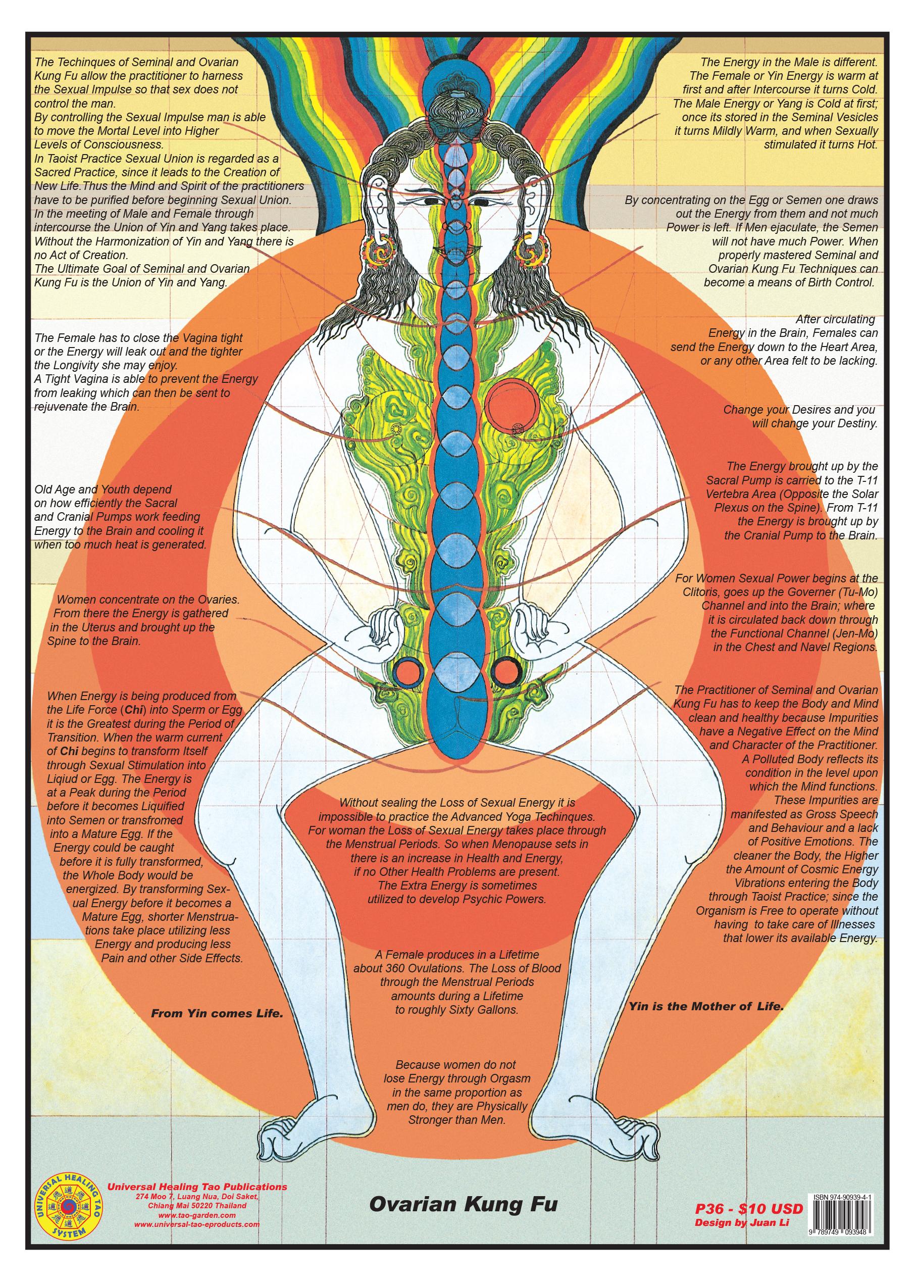 Juan Li\'s Healing Love: Ovarian Kung Fu (E-Poster) [DL-P36 ...